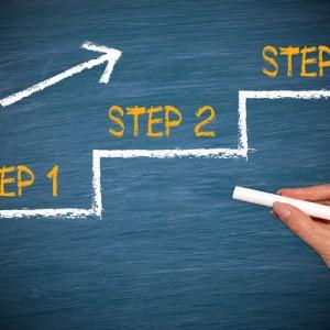 事業承継で会社売却(M&A)するときの具体的な方法と進め方